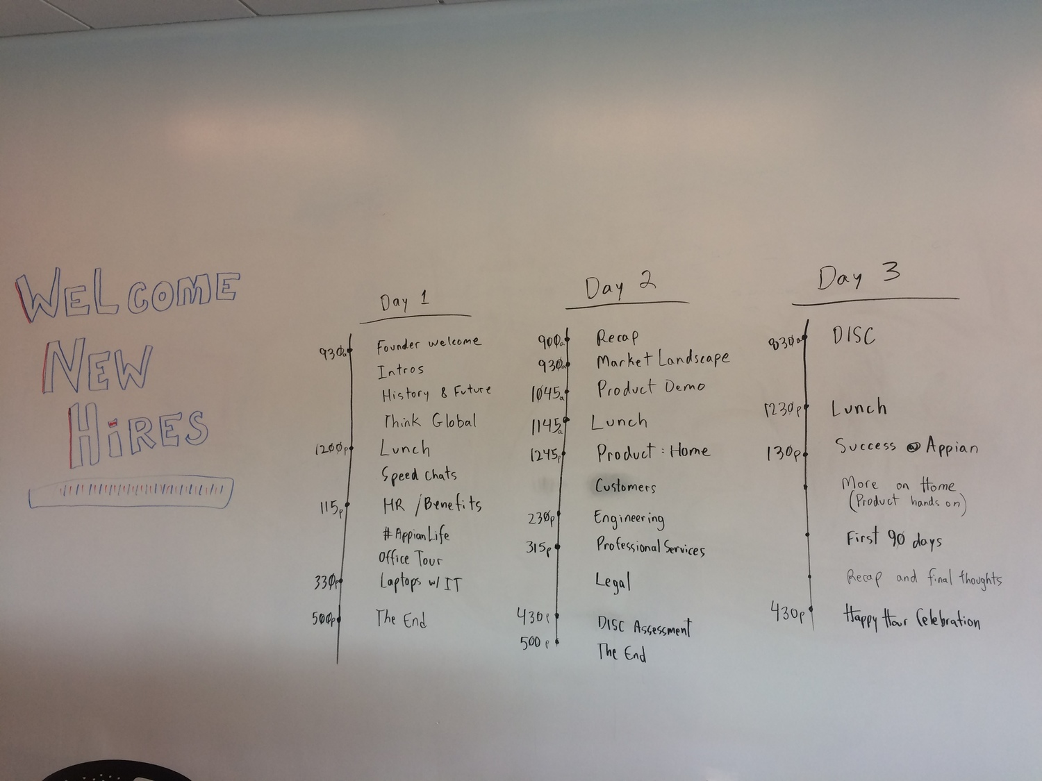 White Board, Document, Paper, Text